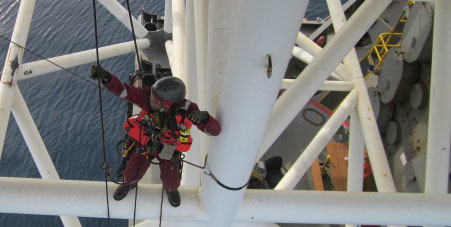 Rig Maintainence